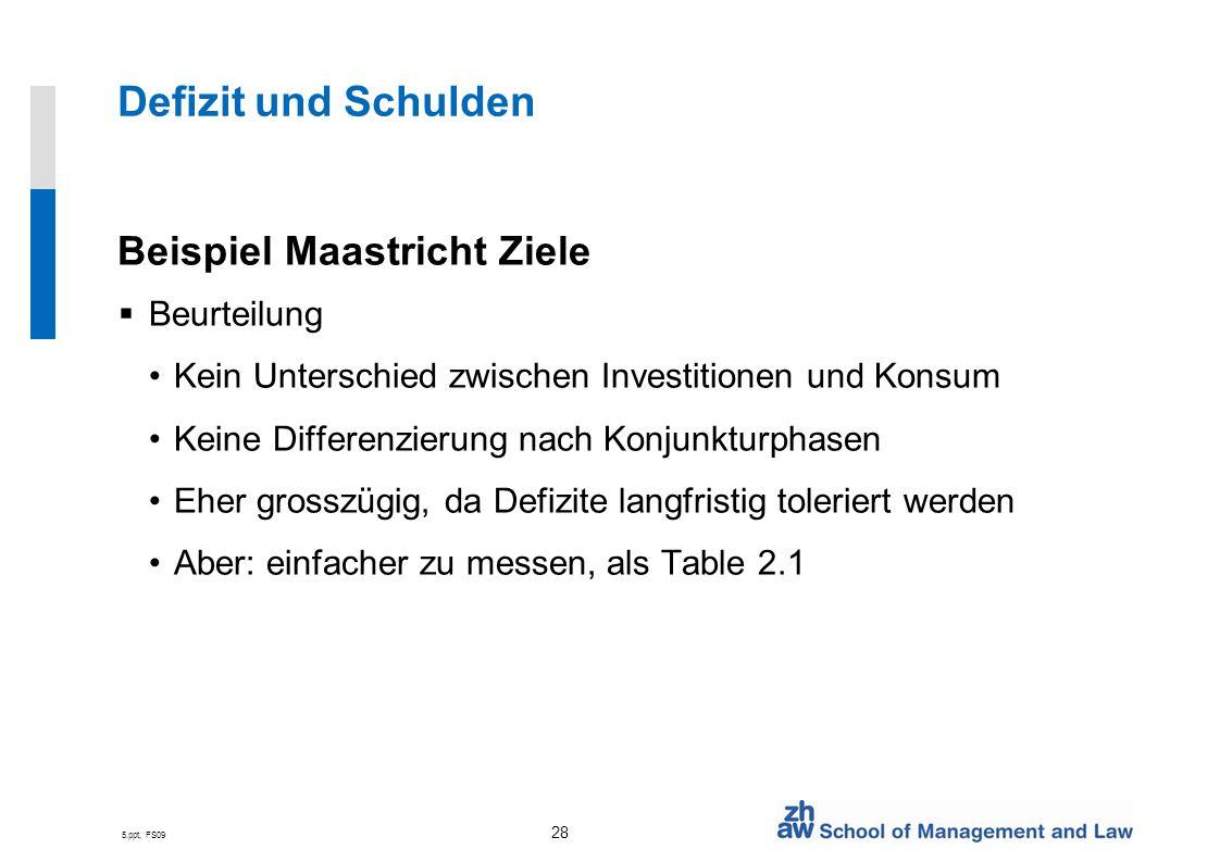 5.ppt, FS09 28 Defizit und Schulden Beispiel Maastricht Ziele Beurteilung Kein Unterschied zwischen Investitionen und Konsum Keine Differenzierung nach Konjunkturphasen Eher grosszügig, da Defizite langfristig toleriert werden Aber: einfacher zu messen, als Table 2.1