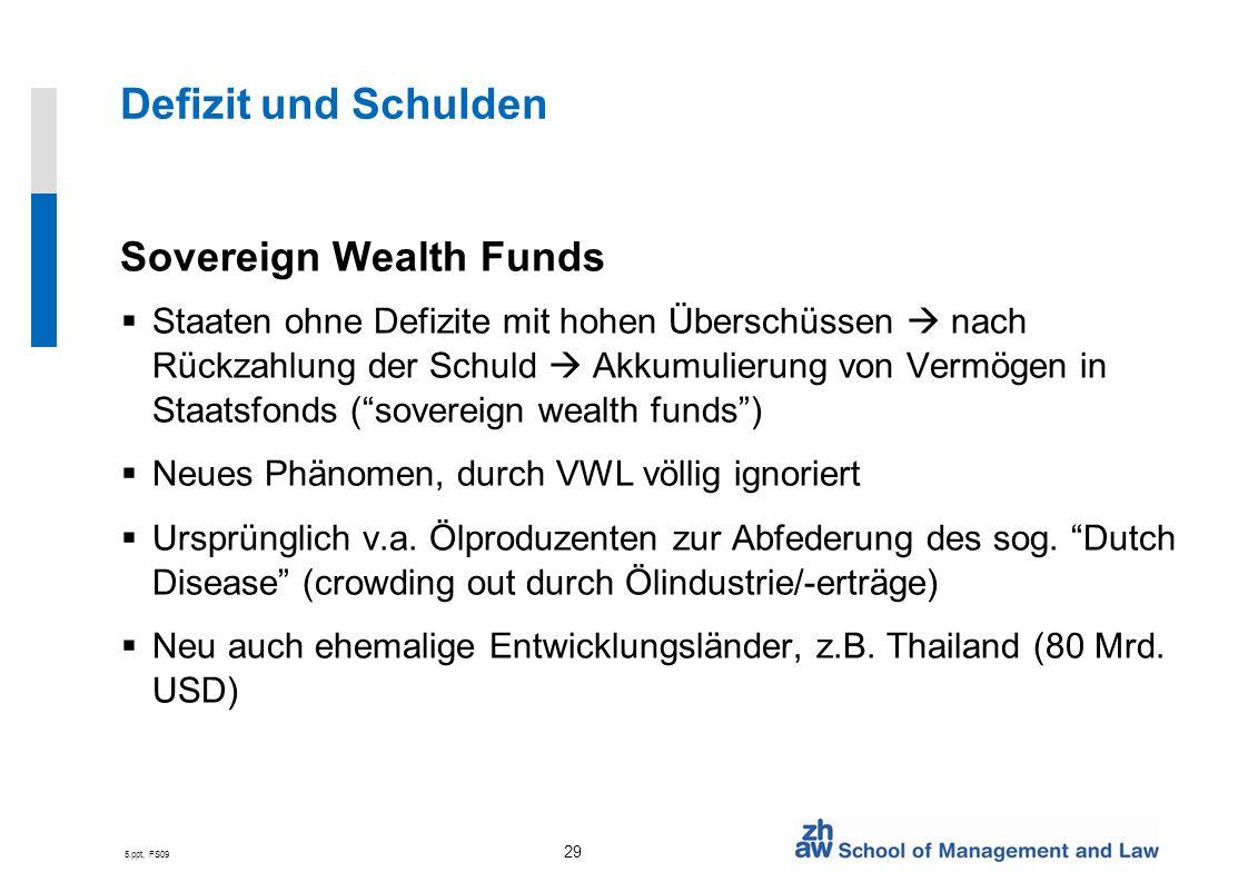 5.ppt, FS09 29 Defizit und Schulden Sovereign Wealth Funds Staaten ohne Defizite mit hohen Überschüssen nach Rückzahlung der Schuld Akkumulierung von Vermögen in Staatsfonds (sovereign wealth funds) Neues Phänomen, durch VWL völlig ignoriert Ursprünglich v.a.