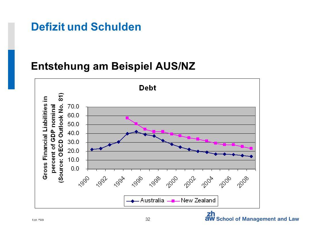 5.ppt, FS09 32 Defizit und Schulden Entstehung am Beispiel AUS/NZ