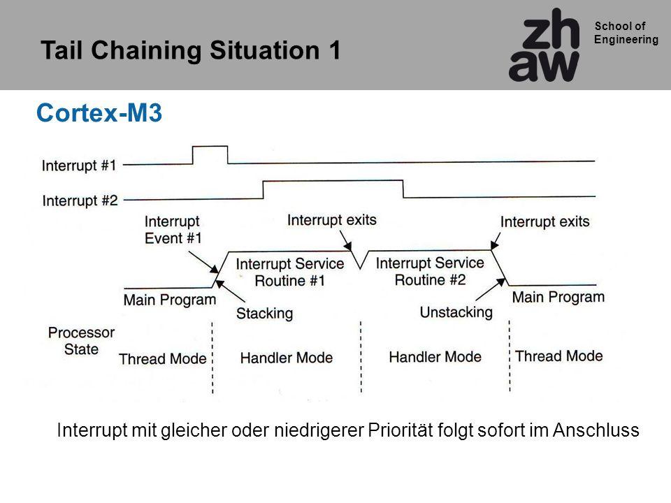 School of Engineering Tail Chaining Situation 1 Interrupt mit gleicher oder niedrigerer Priorität folgt sofort im Anschluss Cortex-M3