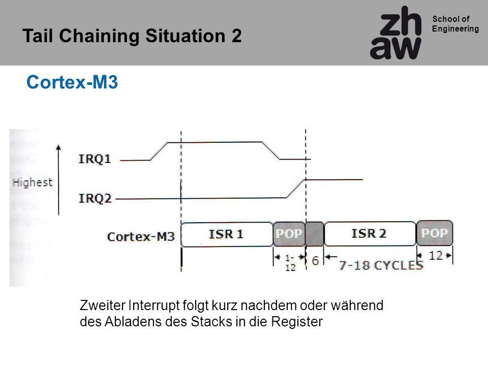School of Engineering Tail Chaining Situation 2 Zweiter Interrupt folgt kurz nachdem oder während des Abladens des Stacks in die Register Cortex-M3