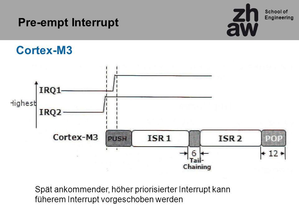 School of Engineering Pre-empt Interrupt Spät ankommender, höher priorisierter Interrupt kann füherem Interrupt vorgeschoben werden Cortex-M3