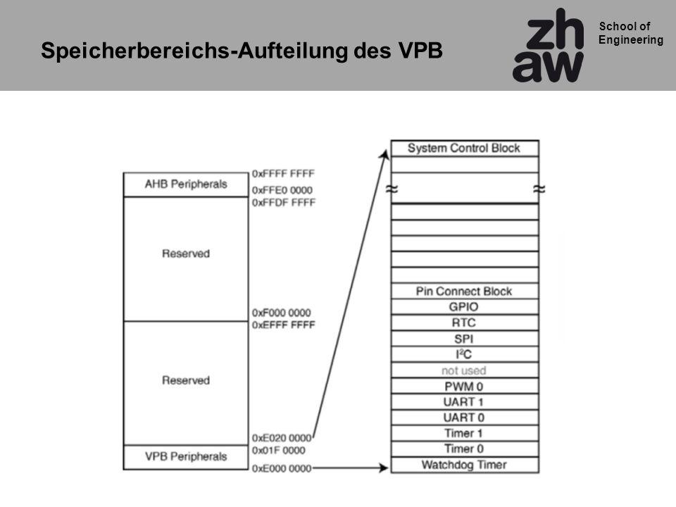 School of Engineering Speicherbereichs-Aufteilung des VPB