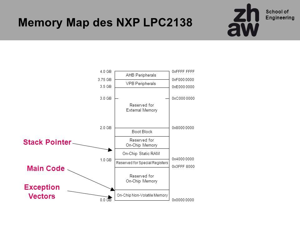 School of Engineering ARM7 Stack Pointer Register Stack- Pointer