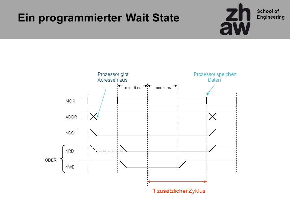 School of Engineering Ein programmierter Wait State NWE NRD NCS ADDR MCKI ODER 1 zusätzlicher Zyklus Prozessor gibt Adressen aus Prozessor speichert Daten min.