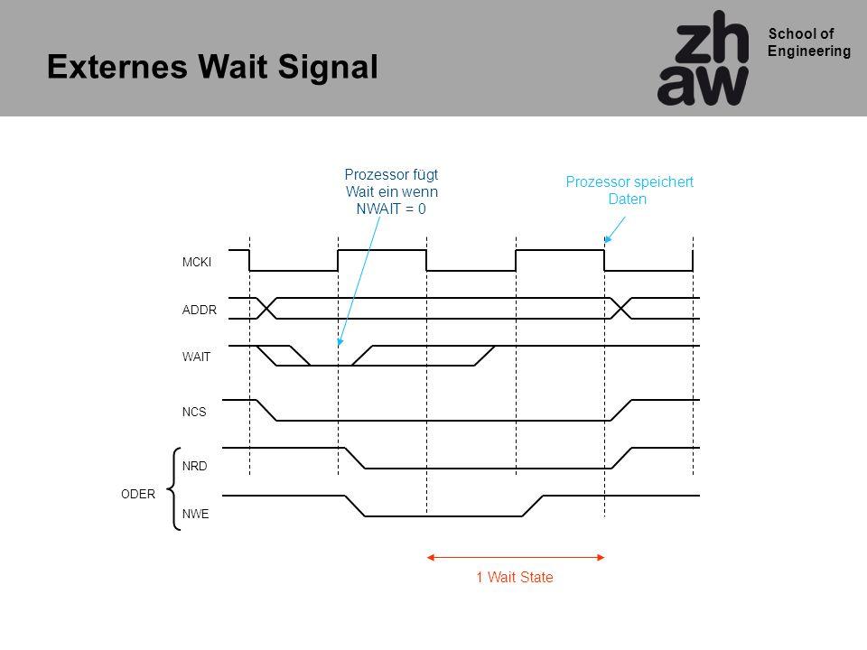 School of Engineering Externes Wait Signal NWE NRD NCS ADDR MCKI ODER 1 Wait State Prozessor fügt Wait ein wenn NWAIT = 0 Prozessor speichert Daten WAIT