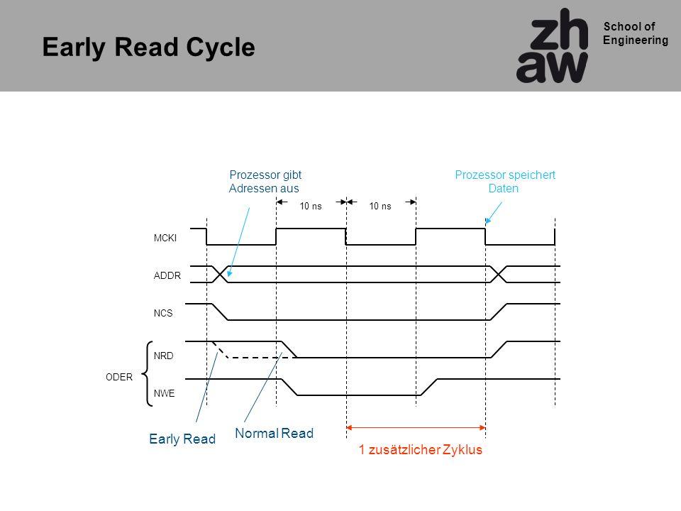 School of Engineering Early Read Cycle NWE NRD NCS ADDR MCKI ODER 1 zusätzlicher Zyklus Prozessor gibt Adressen aus Prozessor speichert Daten Early Read Normal Read 10 ns