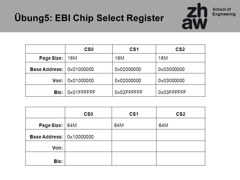 School of Engineering Übung5: EBI Chip Select Register CS0CS1CS2 Page Size:16M Base Address:0x010000000x020000000x03000000 Von:0x010000000x020000000x03000000 Bis:0x01FFFFFF0x02FFFFFF0x03FFFFFF CS0CS1CS2 Page Size:64M Base Address:0x10000000 Von: Bis: