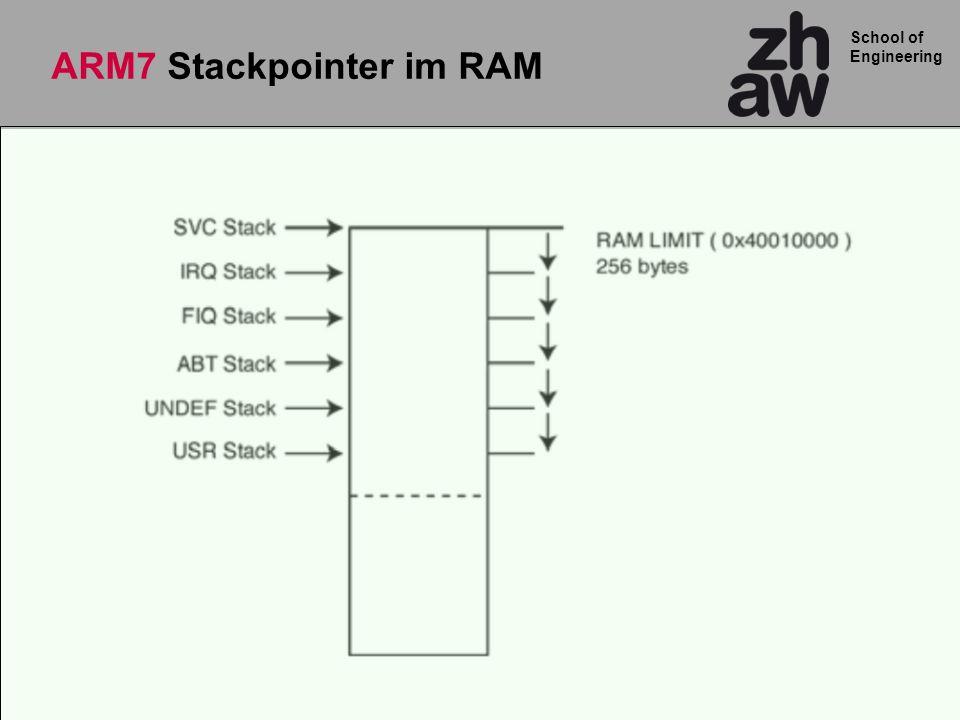 School of Engineering Speicherzugriffs-Zyklen (Keine Wait States, schnellst möglicher Zugriff) NWE NRD NCS ADDR MCKI ODER Prozessor gibt Adressen aus Prozessor speichert Daten NWE = Low aktives Write Enable