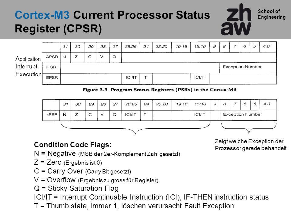 School of Engineering Zeigt welche Exception der Prozessor gerade behandelt Condition Code Flags: N = Negative (MSB der 2er-Komplement Zahl gesetzt) Z
