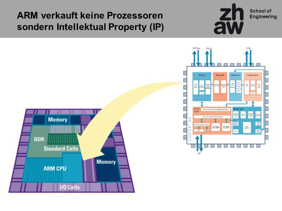 School of Engineering ARM verkauft keine Prozessoren sondern Intellektual Property (IP)