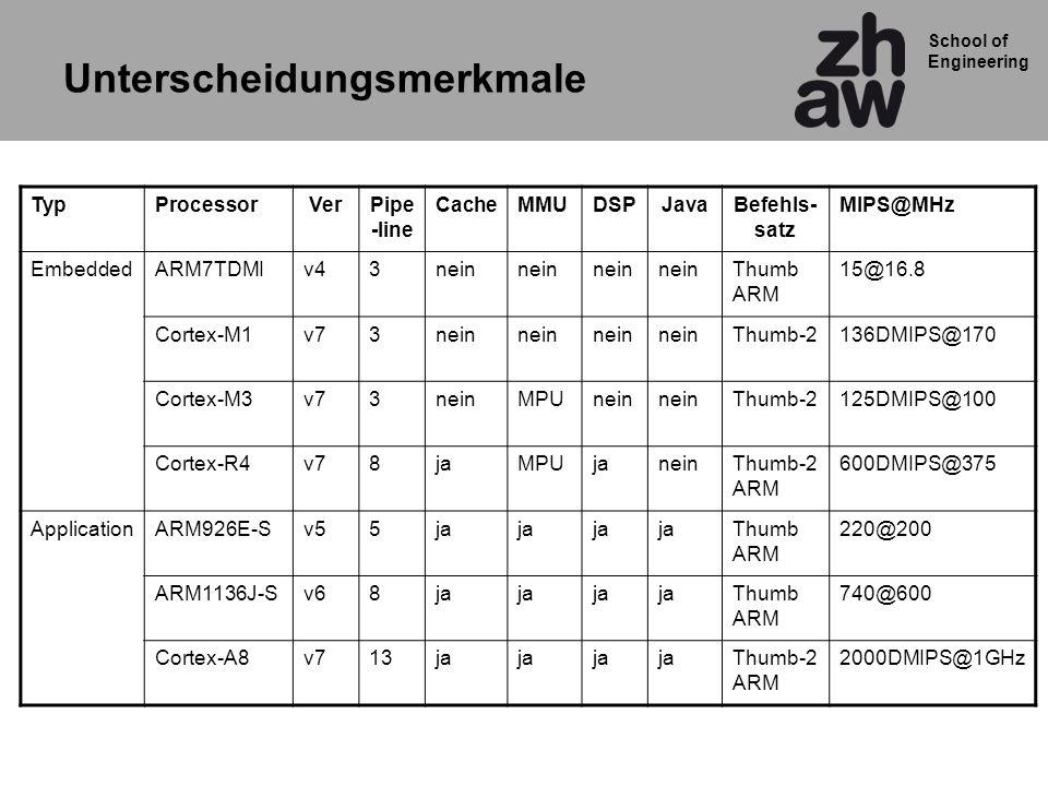 Unterscheidungsmerkmale TypProcessorVerPipe -line CacheMMUDSPJavaBefehls- satz MIPS@MHz EmbeddedARM7TDMIv43nein Thumb ARM 15@16.8 Cortex-M1v73nein Thu
