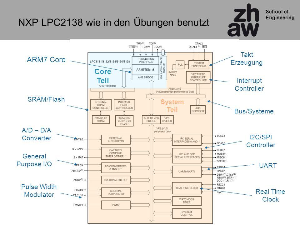 School of Engineering NXP LPC2138 wie in den Übungen benutzt Core Teil System Teil ARM7 Core Pulse Width Modulator A/D – D/A Converter Interrupt Contr