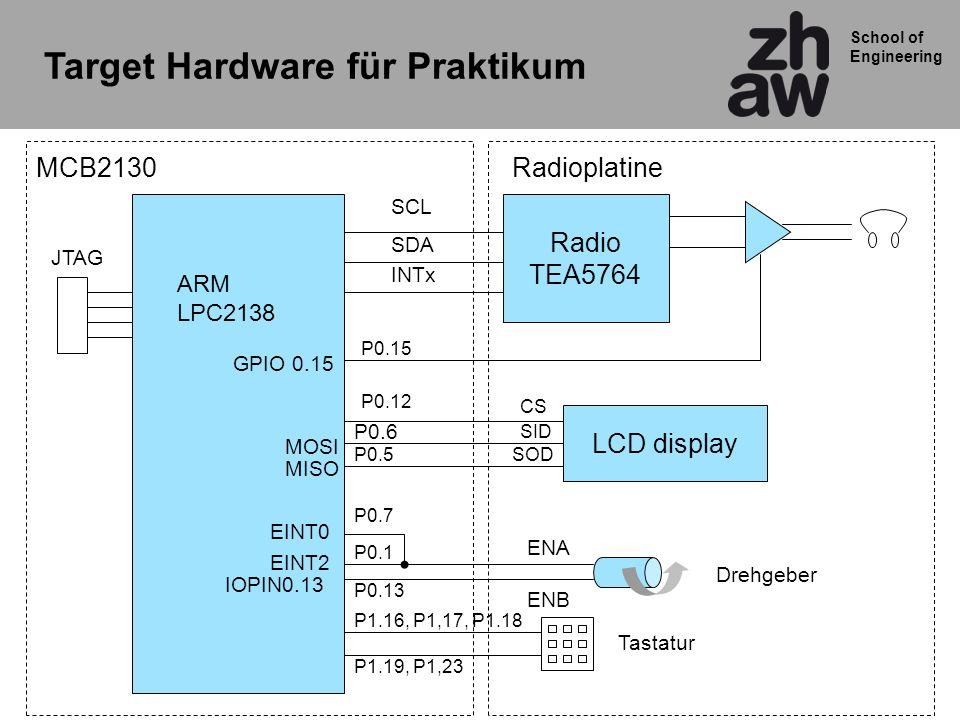 School of Engineering Target Hardware für Praktikum Radio TEA5764 LCD display ARM LPC2138 SCL SDA INTx Drehgeber ENB ENA Tastatur P1.16, P1,17, P1.18