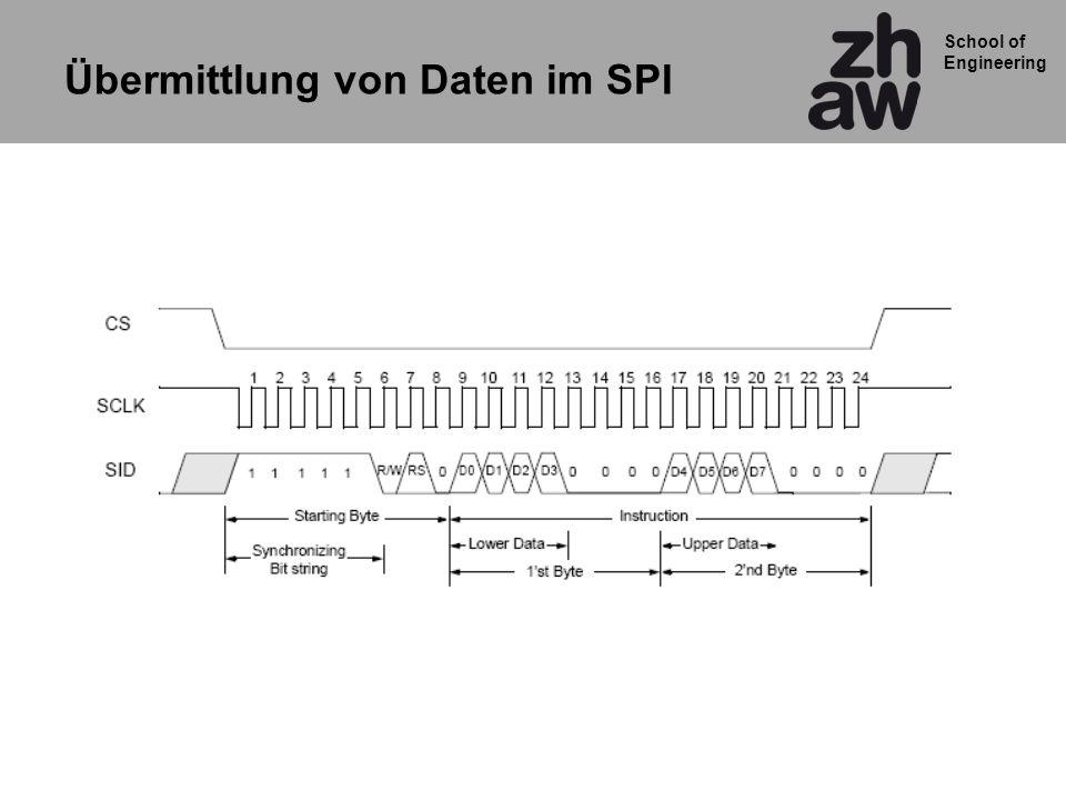 School of Engineering Übermittlung von Daten im SPI