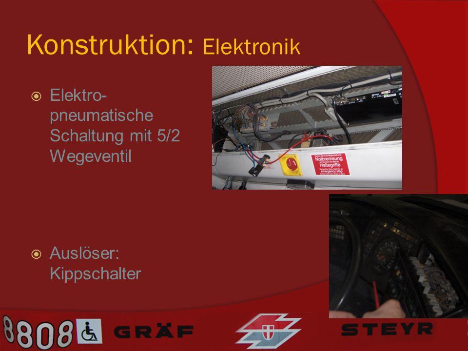 Konstruktion: Elektronik Elektro- pneumatische Schaltung mit 5/2 Wegeventil Auslöser: Kippschalter