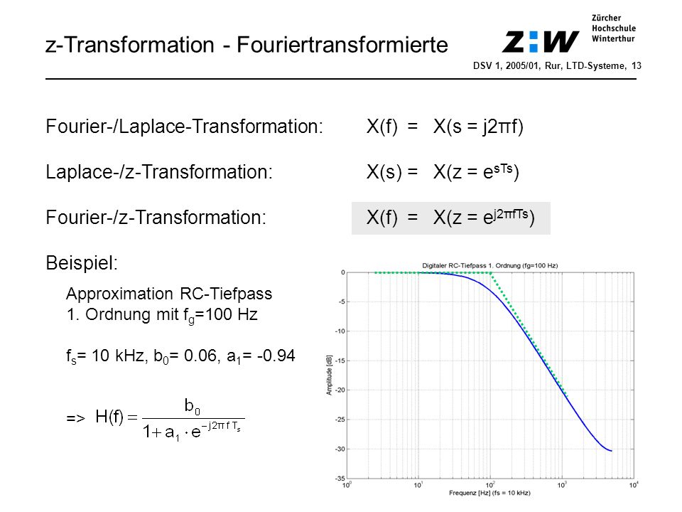 z-Transformation - Fouriertransformierte DSV 1, 2005/01, Rur, LTD-Systeme, 13 Fourier-/Laplace-Transformation: X(f) = X(s = j2πf) Laplace-/z-Transform