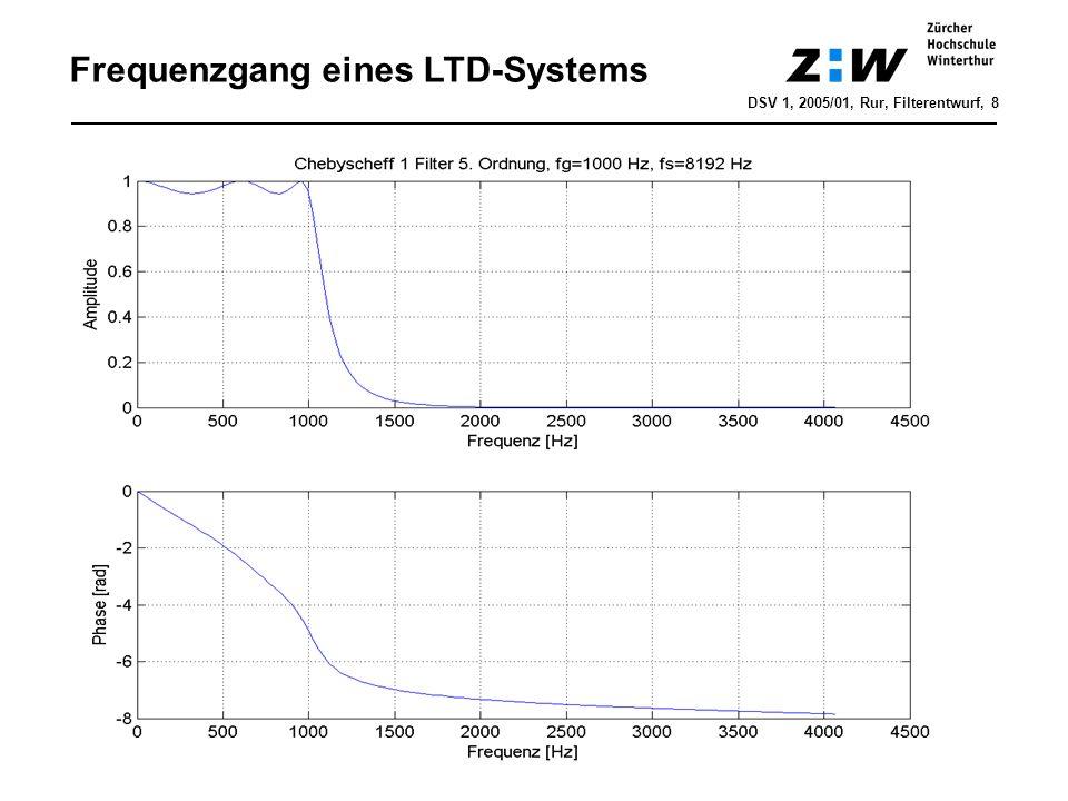 z-Transformation DSV 1, 2005/01, Rur, LTD-Systeme, 9 Laplace-Transformation von x[n]: Substitution: Definition z-Transformation: Eigenschaft: Zeitverschiebung x[n-k] z -k ·X(z)