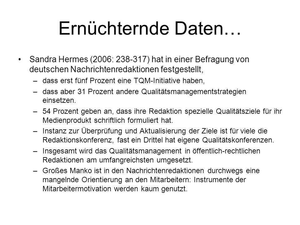 Ernüchternde Daten… Sandra Hermes (2006: 238-317) hat in einer Befragung von deutschen Nachrichtenredaktionen festgestellt, –dass erst fünf Prozent ei