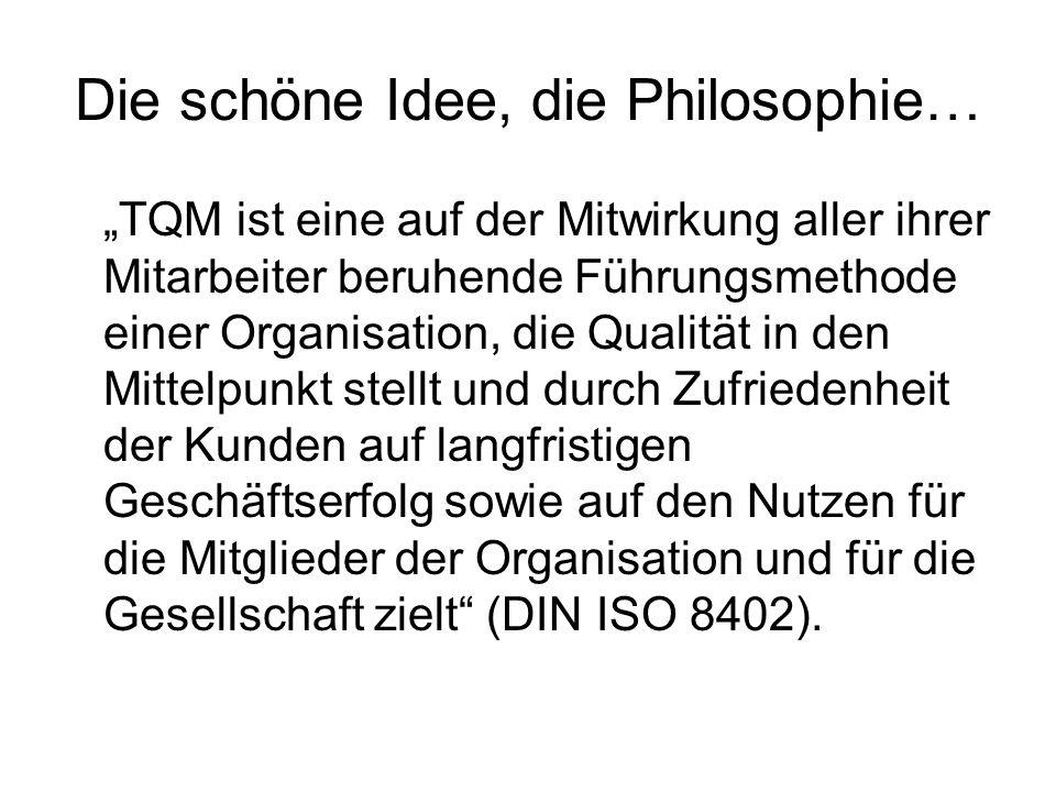 Die schöne Idee, die Philosophie… TQM ist eine auf der Mitwirkung aller ihrer Mitarbeiter beruhende Führungsmethode einer Organisation, die Qualität i
