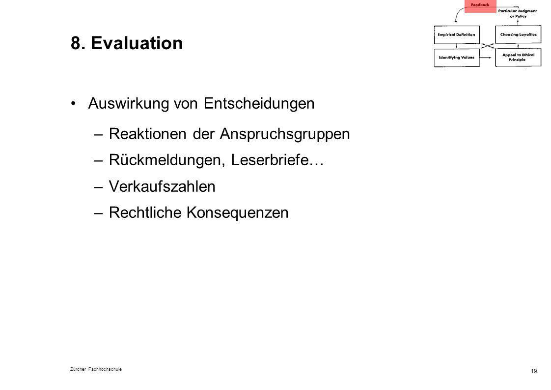 Zürcher Fachhochschule 19 8. Evaluation Auswirkung von Entscheidungen –Reaktionen der Anspruchsgruppen –Rückmeldungen, Leserbriefe… –Verkaufszahlen –R