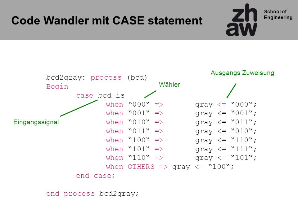 School of Engineering Wähler bcd2gray: process (bcd) Begin case bcd is when 000 => gray <= 000; when 001 => gray <= 001; when 010 => gray <= 011; when