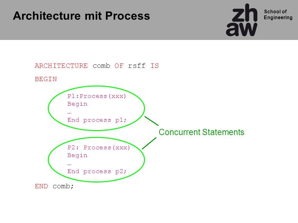 School of Engineering WAIT Statements WAIT Statements sind sequentielle Statements und dürfen nur im Prozess vorkommen Beim Ausführen des WAIT Statements wird der Process unterbrochen und die zugewiesenen Signale werden aktualisiert Nach Ausführen der WAIT Bedingung wird der Prozess an der Stelle fortgefahren, wo er unterbrochen wurde WAIT ist nicht synthetisierbar