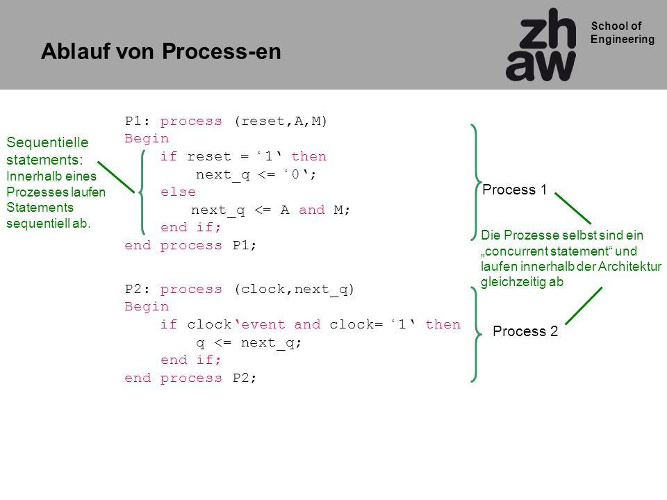 School of Engineering Compile Script (compile.do) für funktionale Simulation # create work library vlib work # compile project files vcom -2002 -explicit -work work../../source/flanken.vhd vcom -2002 -explicit -work work../../source/tb_flanken.vhd # run the simulation vsim -t 1ns -lib work work.tb_flanken do../scripts/wave.do run 1800.0 ns Startet Simulator Bildet Workverzeichniss work Compiliert VHDL und legt es im work ab Lässt Simulator für 1800 ns laufen Öffnet Waveform Betrachter