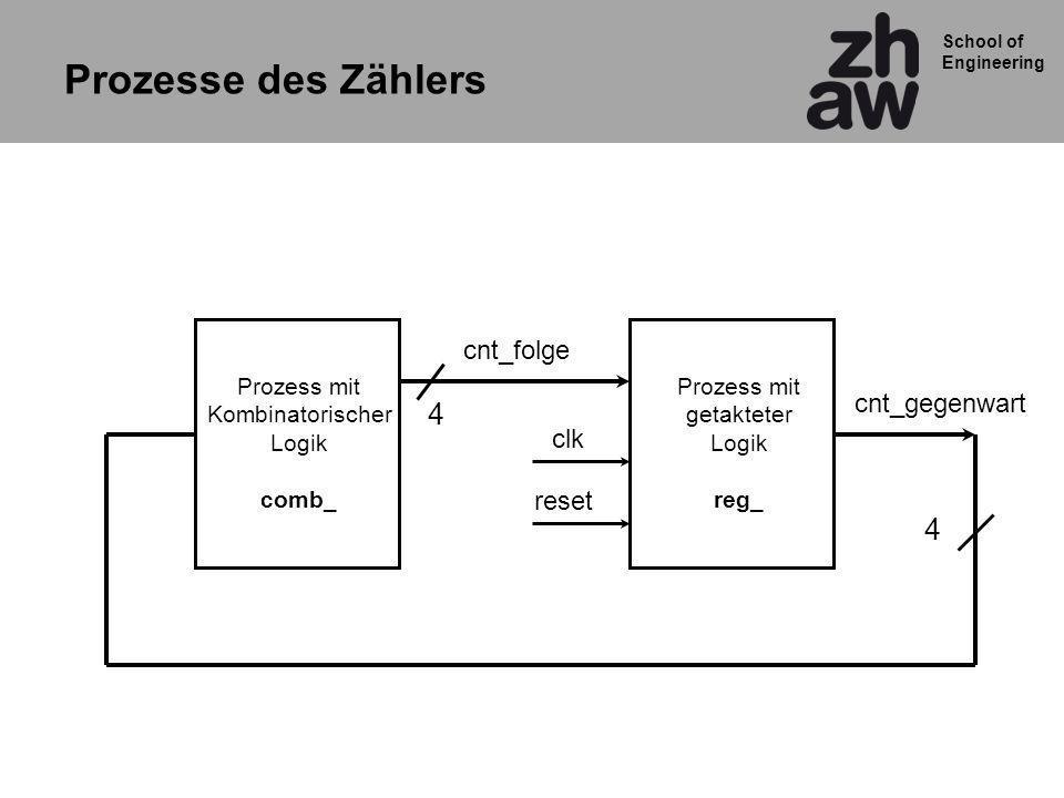 School of Engineering Prozess mit Kombinatorischer Logik comb_ Prozess mit getakteter Logik reg_ cnt_gegenwart cnt_folge clk reset 4 4 Prozesse des Zählers