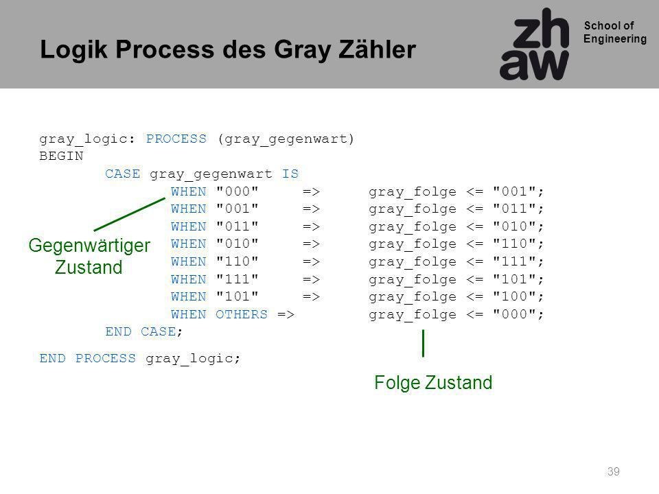 School of Engineering 39 gray_logic: PROCESS (gray_gegenwart) BEGIN CASE gray_gegenwart IS WHEN 000 => gray_folge gray_folge gray_folge gray_folge gray_folge gray_folge gray_folge gray_folge <= 000 ; END CASE; END PROCESS gray_logic; Gegenwärtiger Zustand Folge Zustand Logik Process des Gray Zähler