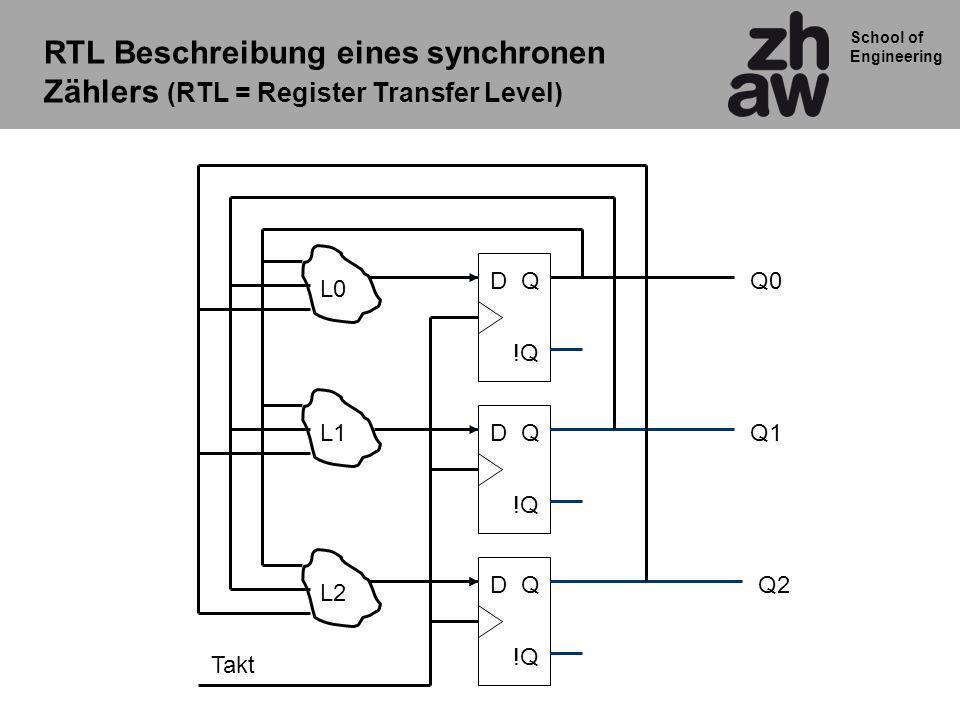 School of Engineering QD !Q QD QD Q0 Q1 Q2 Takt L0 L1 L2 RTL Beschreibung eines synchronen Zählers (RTL = Register Transfer Level)