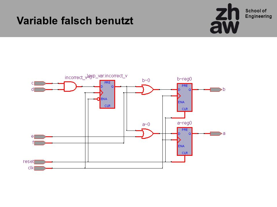 School of Engineering Variable falsch benutzt
