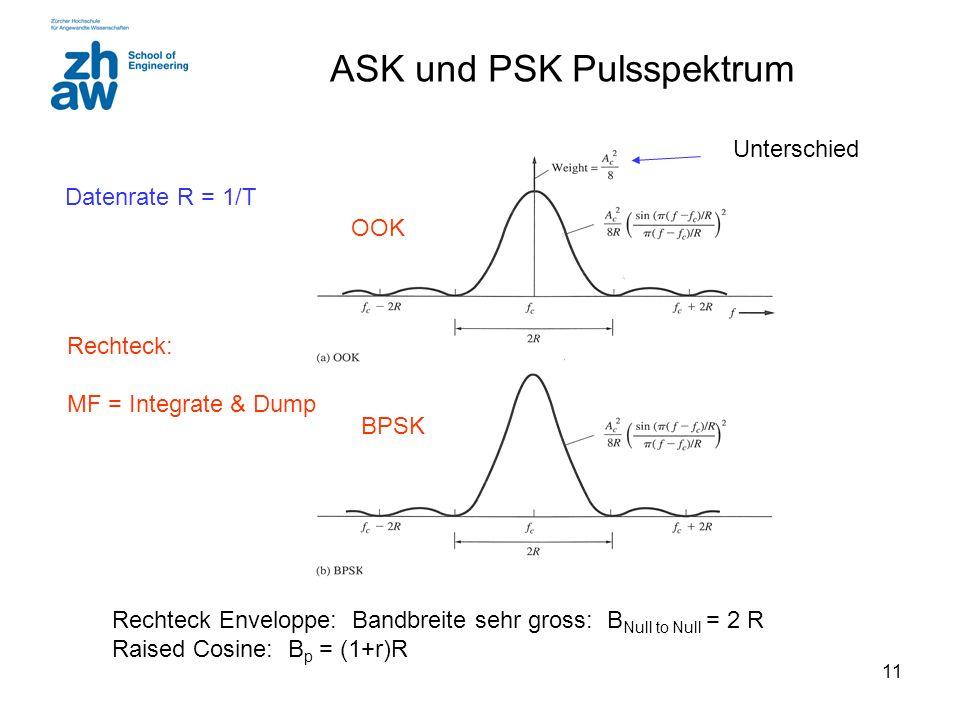 11 ASK und PSK Pulsspektrum Rechteck Enveloppe: Bandbreite sehr gross: B Null to Null = 2 R Raised Cosine: B p = (1+r)R OOK BPSK Rechteck: MF = Integr