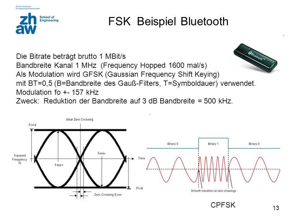13 FSK Beispiel Bluetooth Die Bitrate beträgt brutto 1 MBit/s Bandbreite Kanal 1 MHz (Frequency Hopped 1600 mal/s) Als Modulation wird GFSK (Gaussian
