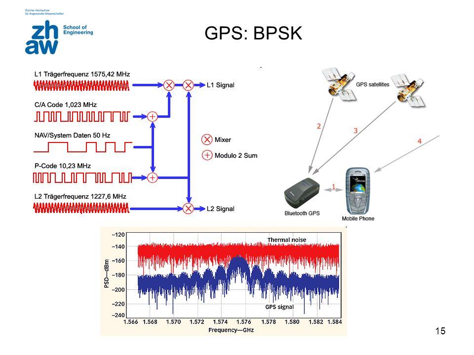 15 GPS: BPSK