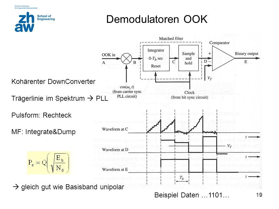 19 Demodulatoren OOK Kohärenter DownConverter Trägerlinie im Spektrum PLL Pulsform: Rechteck MF: Integrate&Dump Beispiel Daten …1101… gleich gut wie B