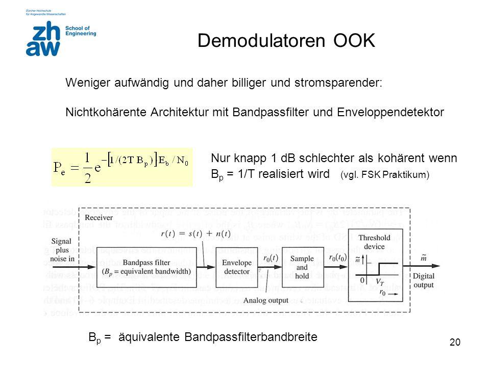 20 Demodulatoren OOK Weniger aufwändig und daher billiger und stromsparender: Nichtkohärente Architektur mit Bandpassfilter und Enveloppendetektor Nur