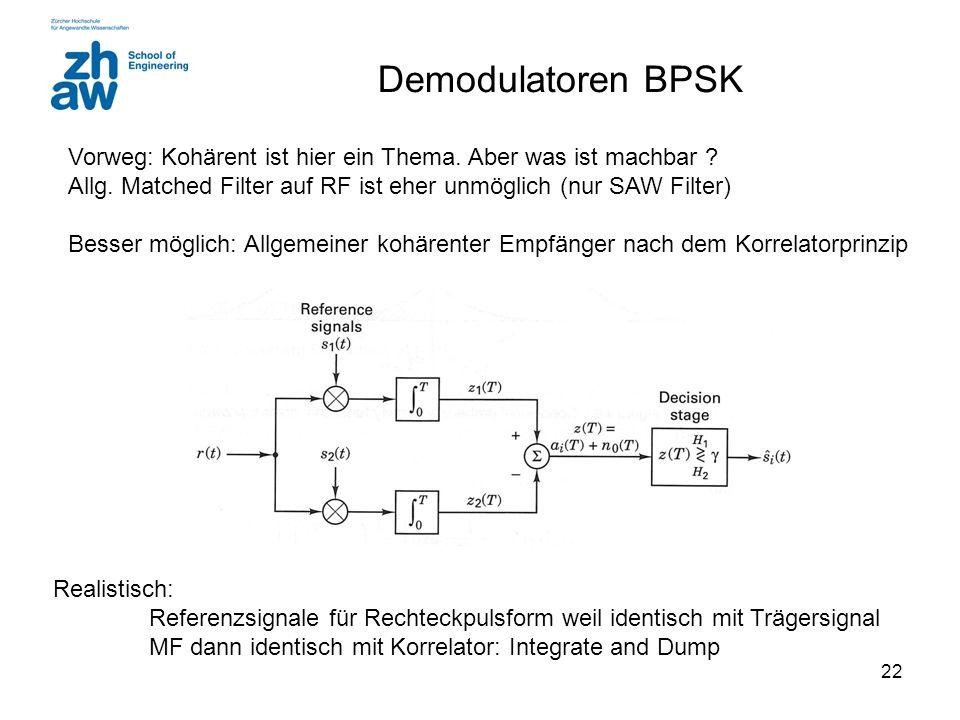 22 Demodulatoren BPSK Vorweg: Kohärent ist hier ein Thema. Aber was ist machbar ? Allg. Matched Filter auf RF ist eher unmöglich (nur SAW Filter) Bess