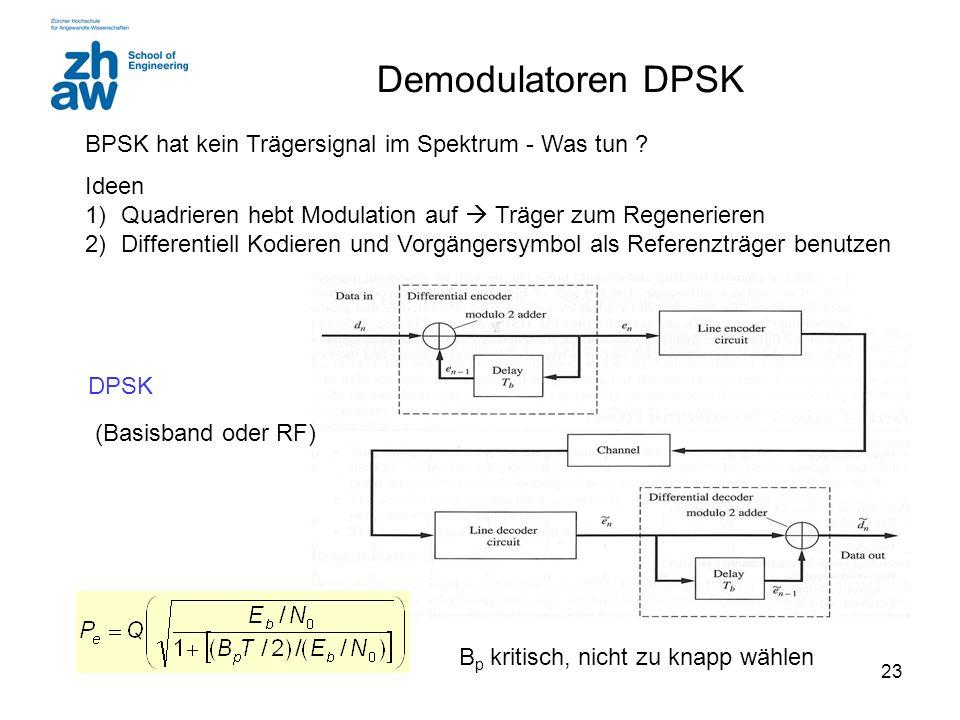 23 Demodulatoren DPSK BPSK hat kein Trägersignal im Spektrum - Was tun ? Ideen 1)Quadrieren hebt Modulation auf Träger zum Regenerieren 2)Differentiel