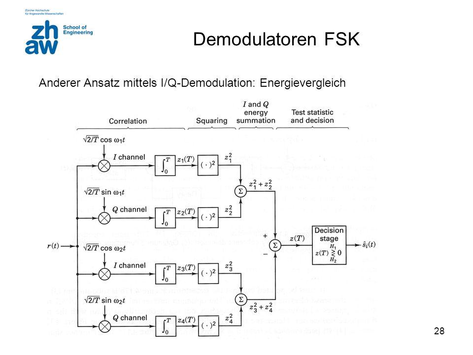 28 Demodulatoren FSK Anderer Ansatz mittels I/Q-Demodulation: Energievergleich