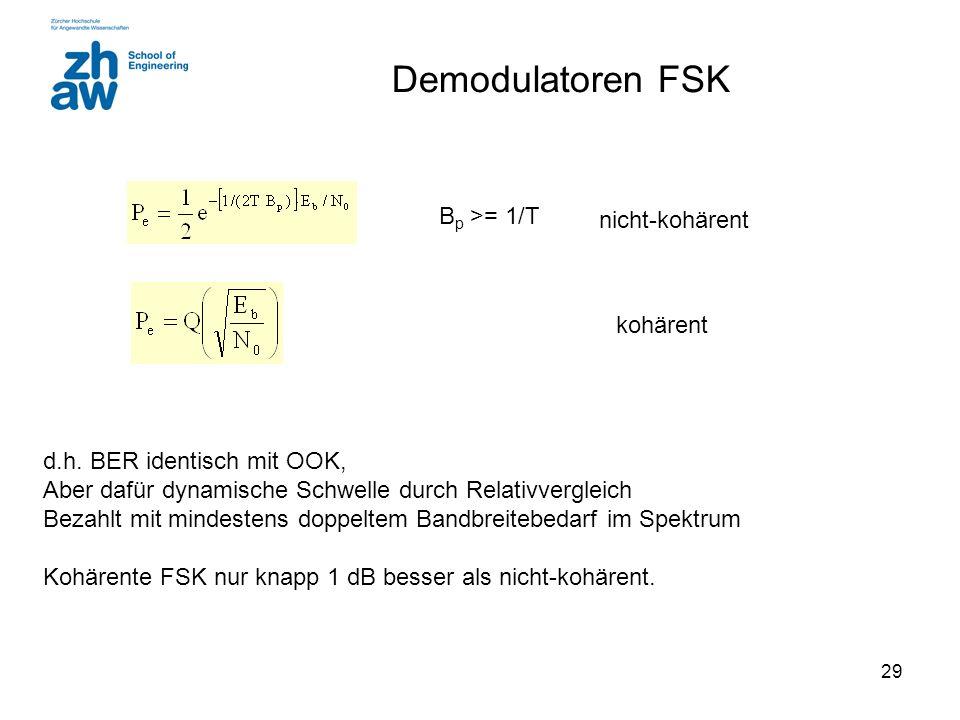 29 Demodulatoren FSK nicht-kohärent B p >= 1/T kohärent d.h. BER identisch mit OOK, Aber dafür dynamische Schwelle durch Relativvergleich Bezahlt mit