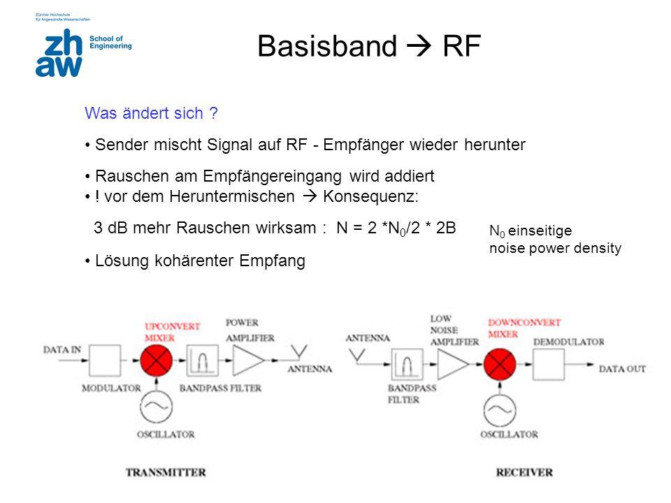 3 Basisband RF Was ändert sich ? Sender mischt Signal auf RF - Empfänger wieder herunter Rauschen am Empfängereingang wird addiert ! vor dem Herunterm