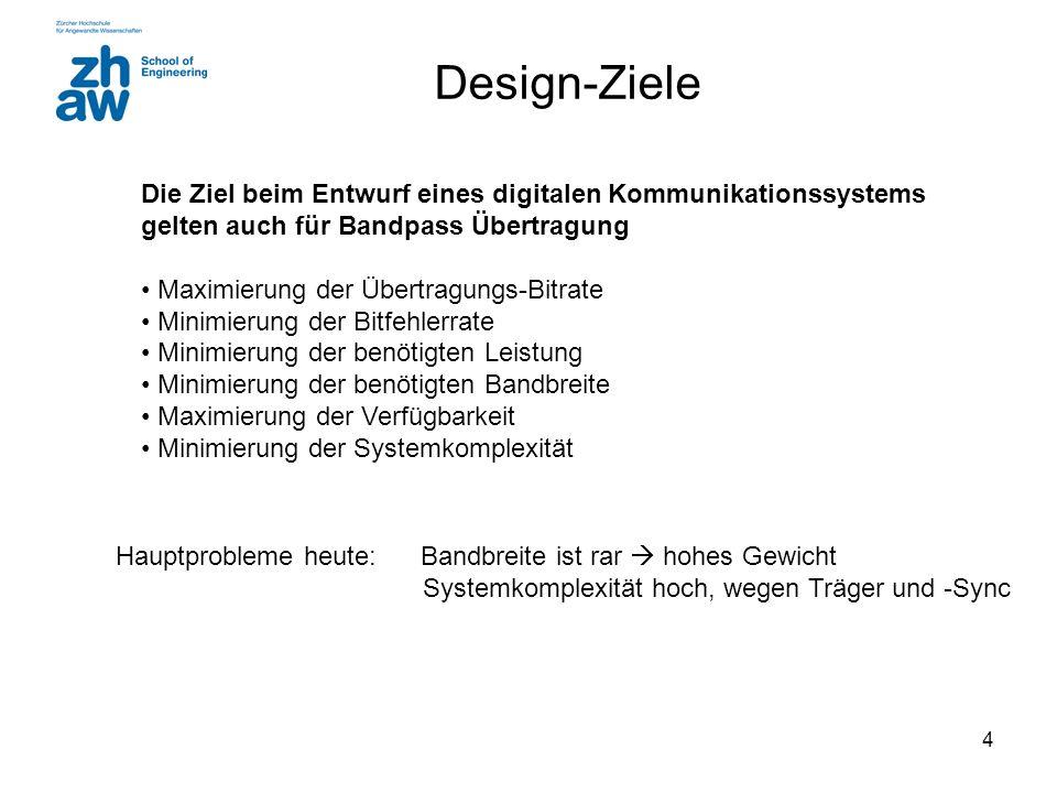 4 Design-Ziele Die Ziel beim Entwurf eines digitalen Kommunikationssystems gelten auch für Bandpass Übertragung Maximierung der Übertragungs-Bitrate M