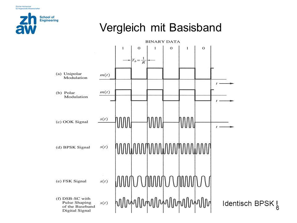 27 Demodulatoren FSK FSK ist einfach 2 OOK Modulationen benutzt auf 2 verschiedenen Frequenzen E b wird verdoppelt aber auch die Bandbreite B p Rauschen von beiden Filtern am Entscheide wirksam Technische Bandbreite für Übertragung: B ü = (f 2 – f 1 ) +1/T
