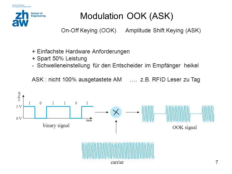 7 Modulation OOK (ASK) time voltage 0 V 5 V 101011 binary signal carrier OOK signal + Einfachste Hardware Anforderungen + Spart 50% Leistung - Schwell