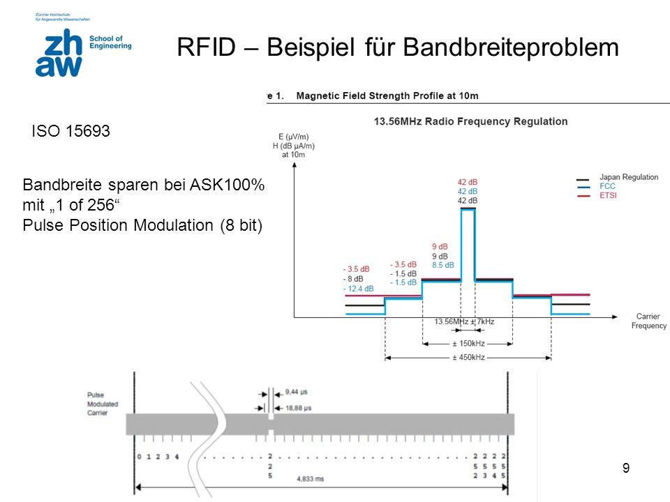 20 Demodulatoren OOK Weniger aufwändig und daher billiger und stromsparender: Nichtkohärente Architektur mit Bandpassfilter und Enveloppendetektor Nur knapp 1 dB schlechter als kohärent wenn B p = 1/T realisiert wird (vgl.
