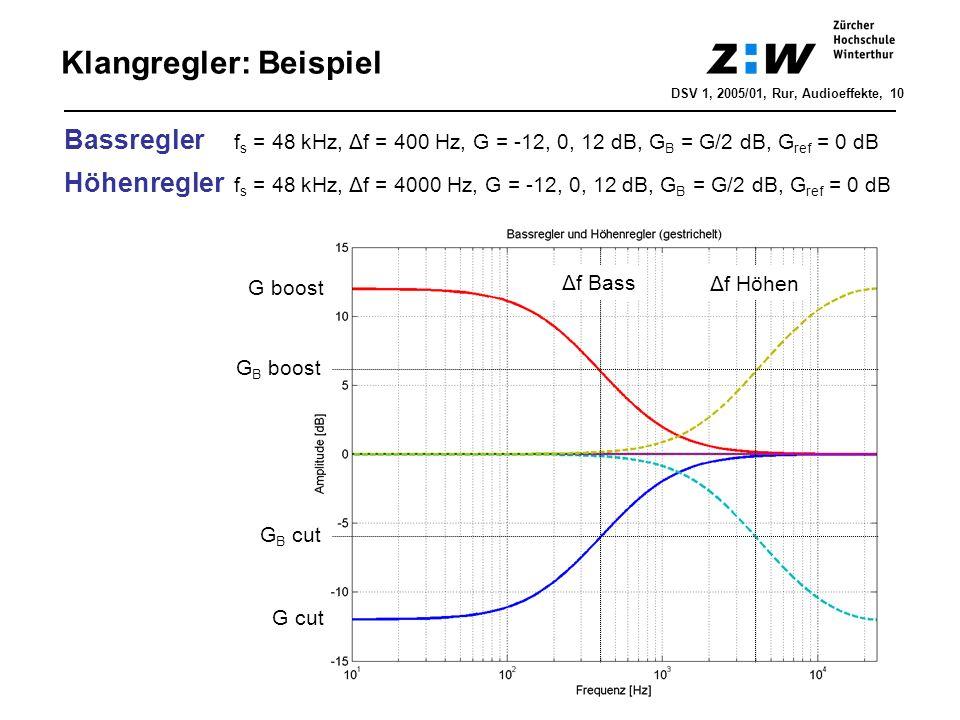 Klangregler: Beispiel DSV 1, 2005/01, Rur, Audioeffekte, 10 Bassregler f s = 48 kHz, Δf = 400 Hz, G = -12, 0, 12 dB, G B = G/2 dB, G ref = 0 dB Höhenr