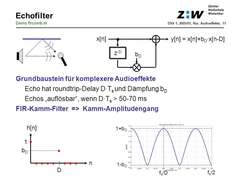 Grundbaustein für komplexere Audioeffekte Echo hat roundtrip-Delay D·T s und Dämpfung b D Echos auflösbar, wenn D·T s > 50-70 ms FIR-Kamm-Filter => Ka