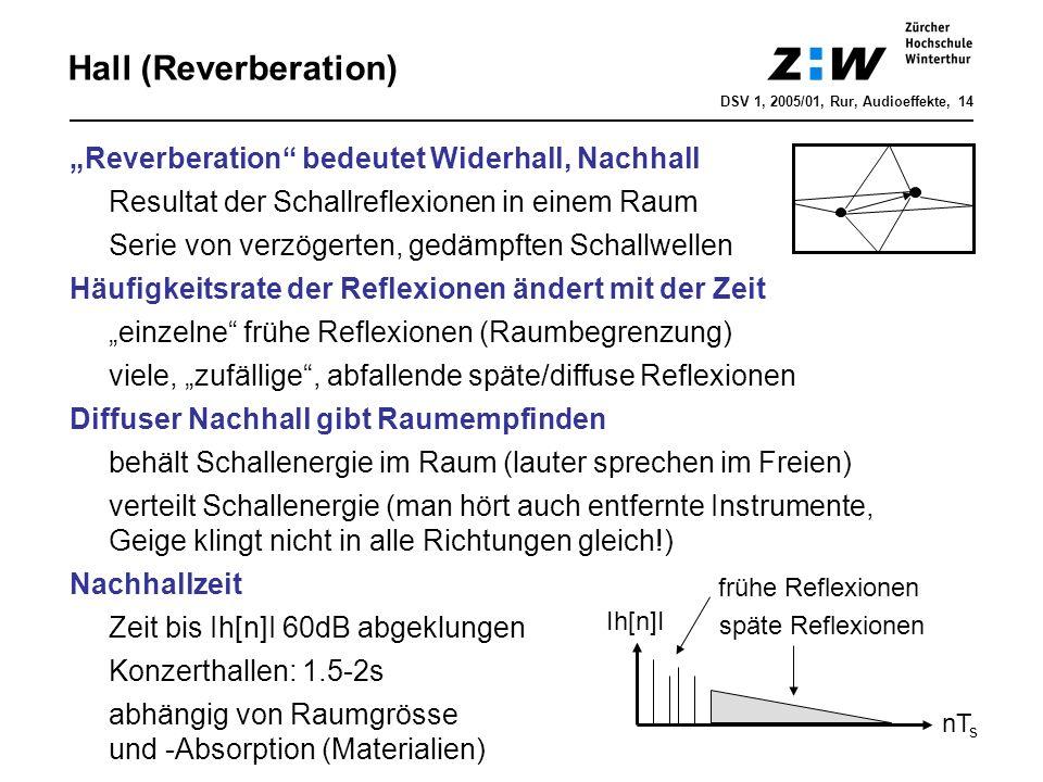 Reverberation bedeutet Widerhall, Nachhall Resultat der Schallreflexionen in einem Raum Serie von verzögerten, gedämpften Schallwellen Häufigkeitsrate