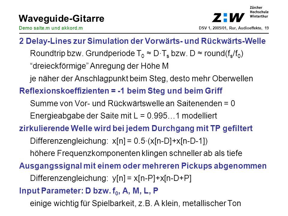 2 Delay-Lines zur Simulation der Vorwärts- und Rückwärts-Welle Roundtrip bzw. Grundperiode T 0 D·T s bzw. D round(f s /f 0 ) dreieckförmige Anregung d